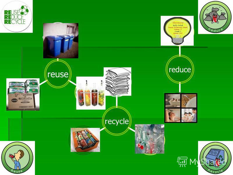 recycle paper Plastic bottles Cans/tins reduce Using electricity Using water reuse сontainers Glass bottles cartons