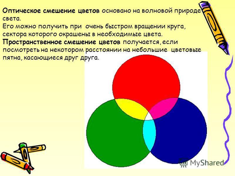 Оптическое смешение цветов основано на волновой природе света. Его можно получить при очень быстром вращении круга, сектора которого окрашены в необходимые цвета. Пространственное смешение цветов получается, если посмотреть на некотором расстоянии на