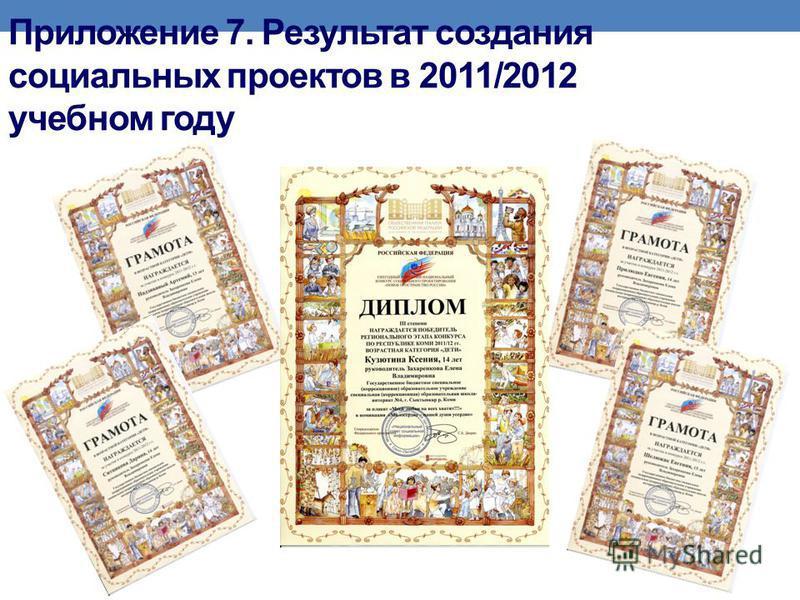 Приложение 7. Результат создания социальных проектов в 2011/2012 учебном году