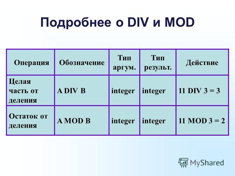 Подробнее о DIV и MOD Операция Обозначение Тип аргус. Тип результ. Действие Целая часть от деления A DIV Binteger 11 DIV 3 = 3 Остаток от деления A MOD Binteger 11 MOD 3 = 2