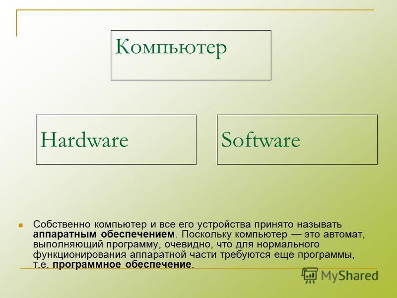 Компьютер Собственно компьютер и все его устройства принято называть аппаратным обеспечением. Поскольку компьютер это автомат, выполняющий программу, очевидно, что для нормального функционирования аппаратной части требуются еще программы, т.е. програ