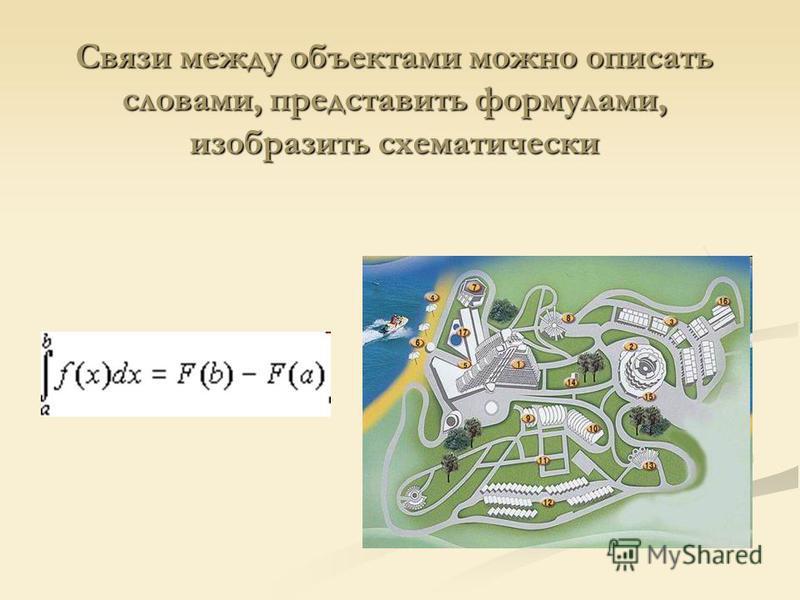 Связи между объектами можно описать словами, представить формулами, изобразить схематически