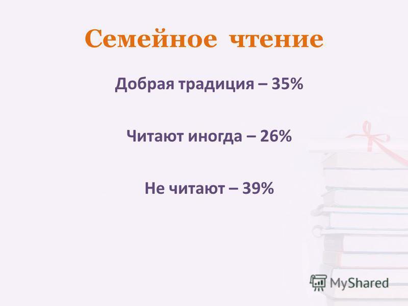 Семейное чтение Добрая традиция – 35% Читают иногда – 26% Не читают – 39%