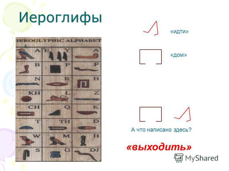 Иероглифы Иероглифы «идти» «дом» А что написано здесь? «выходить»