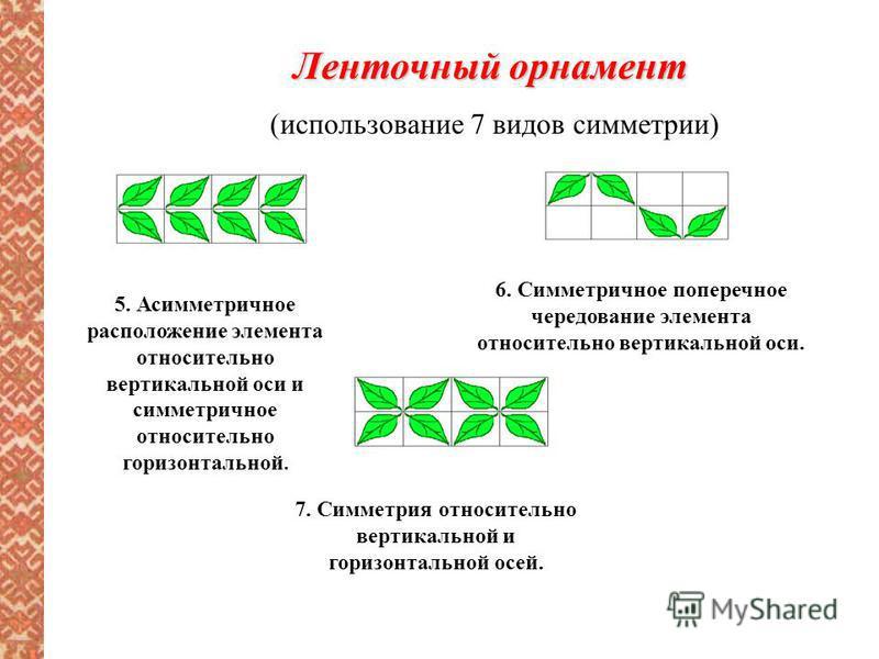 Ленточный орнамент (использование 7 видов симметрии) 5. Асимметричное расположение элемента относительно вертикальной оси и симметричное относительно горизонтальной. 6. Симметричное поперечное чередование элемента относительно вертикальной оси. 7. Си
