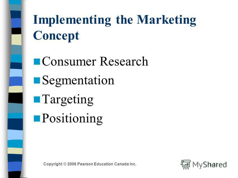 Copyright © 2006 Pearson Education Canada Inc. 1-11 Implementing the Marketing Concept Consumer Research Segmentation Targeting Positioning