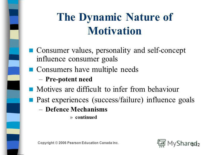 Copyright © 2006 Pearson Education Canada Inc. 3-12 The Dynamic Nature of Motivation Consumer values, personality and self-concept influence consumer goals Consumers have multiple needs –Pre-potent need Motives are difficult to infer from behaviour P