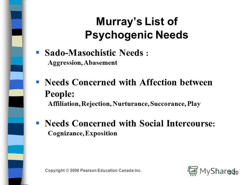 Copyright © 2006 Pearson Education Canada Inc. 3-20 Murrays List of Psychogenic Needs Sado-Masochistic Needs : Aggression, Abasement Needs Concerned with Affection between People: Affiliation, Rejection, Nurturance, Succorance, Play Needs Concerned w