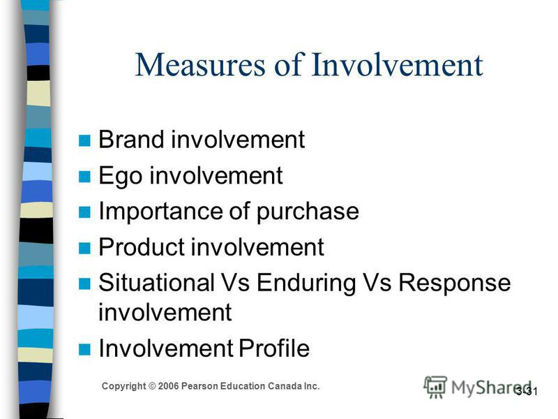 Copyright © 2006 Pearson Education Canada Inc. 3-31 Measures of Involvement Brand involvement Ego involvement Importance of purchase Product involvement Situational Vs Enduring Vs Response involvement Involvement Profile