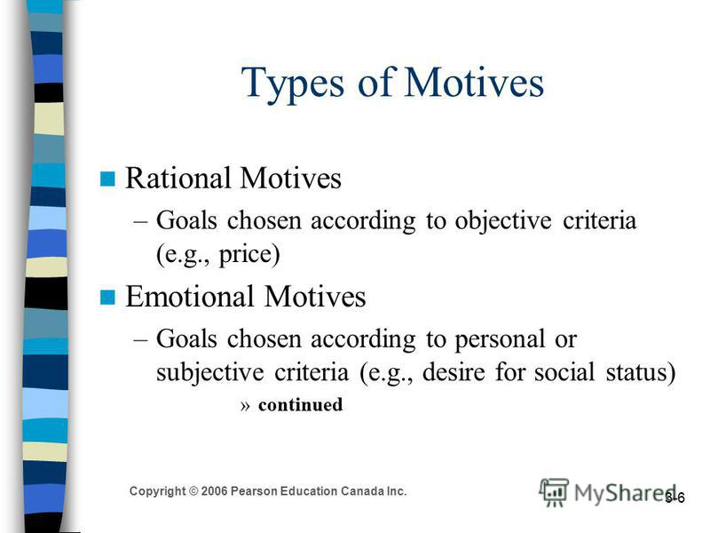 Copyright © 2006 Pearson Education Canada Inc. 3-6 Types of Motives Rational Motives –Goals chosen according to objective criteria (e.g., price) Emotional Motives –Goals chosen according to personal or subjective criteria (e.g., desire for social sta