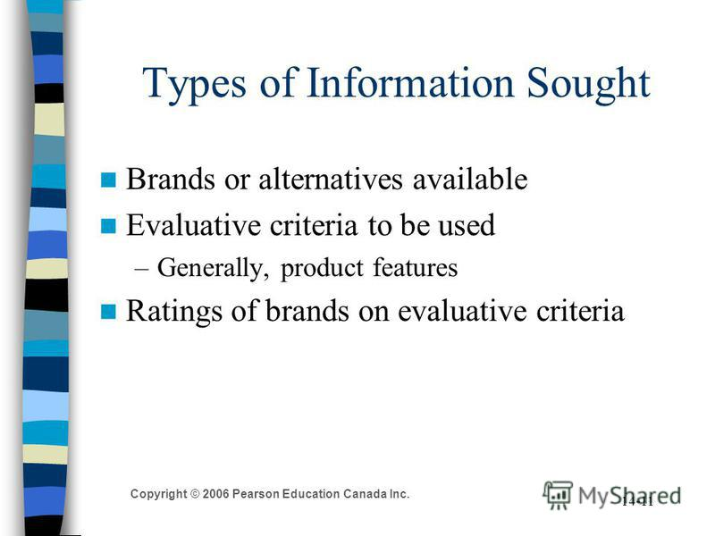 Copyright © 2006 Pearson Education Canada Inc. 14-11 Types of Information Sought Brands or alternatives available Evaluative criteria to be used –Generally, product features Ratings of brands on evaluative criteria