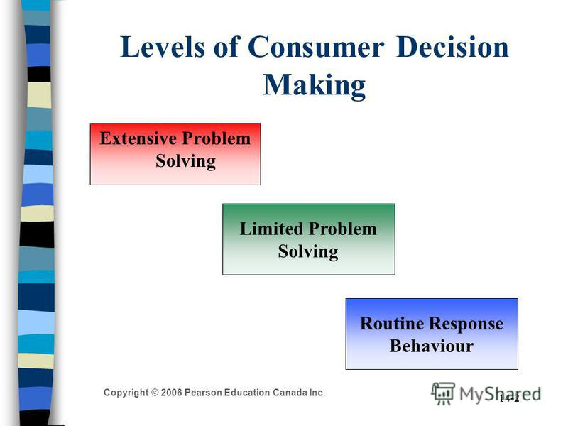Copyright © 2006 Pearson Education Canada Inc. 14-2 Levels of Consumer Decision Making Extensive Problem Solving Limited Problem Solving Routine Response Behaviour