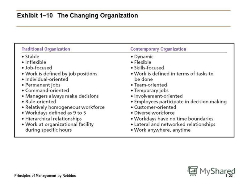 Principles of Management by Robbins1–22 Exhibit 1–10The Changing Organization
