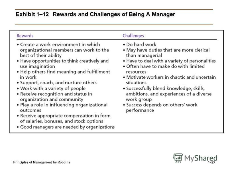 Principles of Management by Robbins1–23 Exhibit 1–12Rewards and Challenges of Being A Manager
