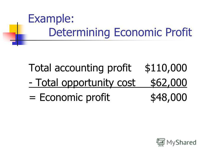 Example: Determining Economic Profit Total accounting profit$110,000 - Total opportunity cost$62,000 = Economic profit$48,000