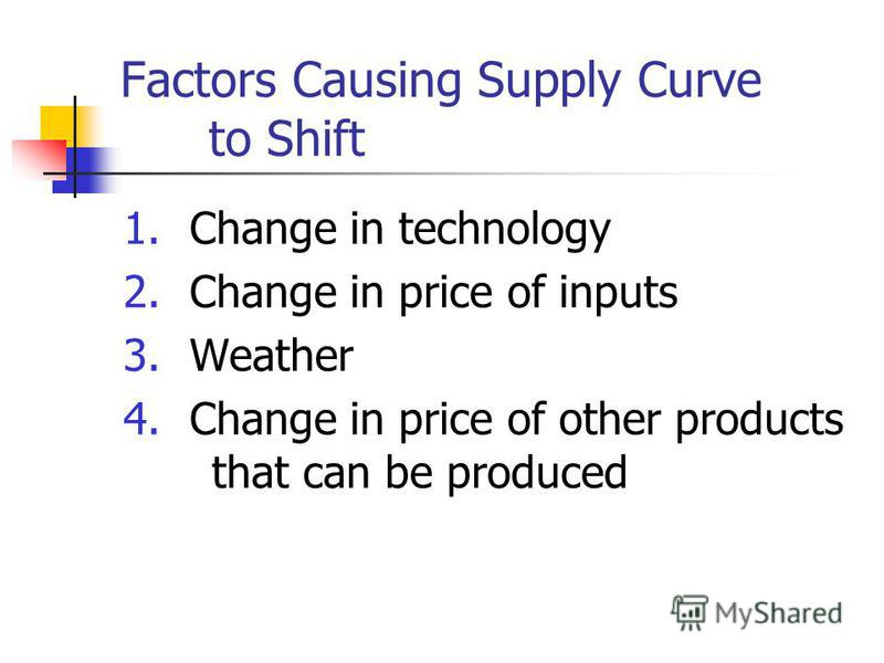 Factors Causing Supply Curve to Shift 1.Change in technology 2.Change in price of inputs 3.Weather 4.Change in price of other products that can be produced