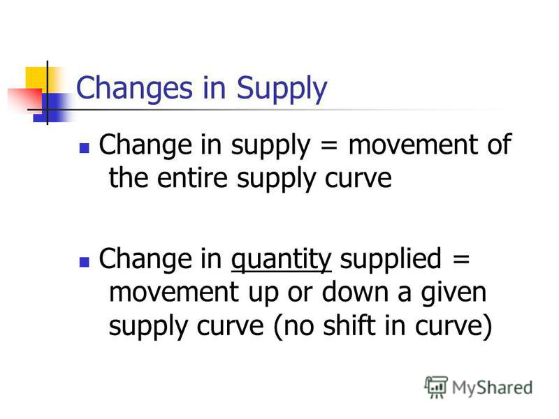 Changes in Supply Change in supply = movement of the entire supply curve Change in quantity supplied = movement up or down a given supply curve (no shift in curve)