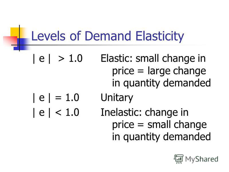 Levels of Demand Elasticity | e | > 1.0Elastic: small change in price = large change in quantity demanded | e | = 1.0Unitary | e | < 1.0Inelastic: change in price = small change in quantity demanded