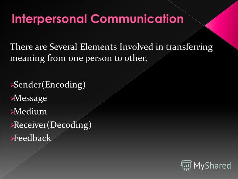 There are Several Elements Involved in transferring meaning from one person to other, Sender(Encoding) Message Medium Receiver(Decoding) Feedback