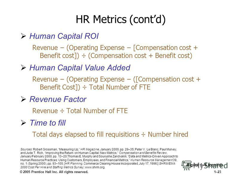 © 2005 Prentice Hall Inc. All rights reserved.1–23 HR Metrics (contd) Human Capital ROI Revenue (Operating Expense [Compensation cost + Benefit cost]) ÷ (Compensation cost + Benefit cost) Human Capital Value Added Revenue (Operating Expense ([Compens