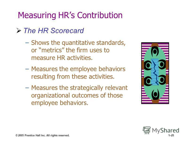 © 2005 Prentice Hall Inc. All rights reserved.1–25 Measuring HRs Contribution The HR Scorecard –Shows the quantitative standards, or metrics the firm uses to measure HR activities. –Measures the employee behaviors resulting from these activities. –Me