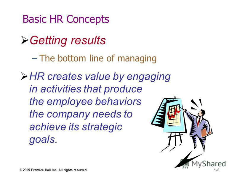 © 2005 Prentice Hall Inc. All rights reserved.1–6 Basic HR Concepts Getting results –The bottom line of managing HR creates value by engaging in activities that produce the employee behaviors the company needs to achieve its strategic goals.