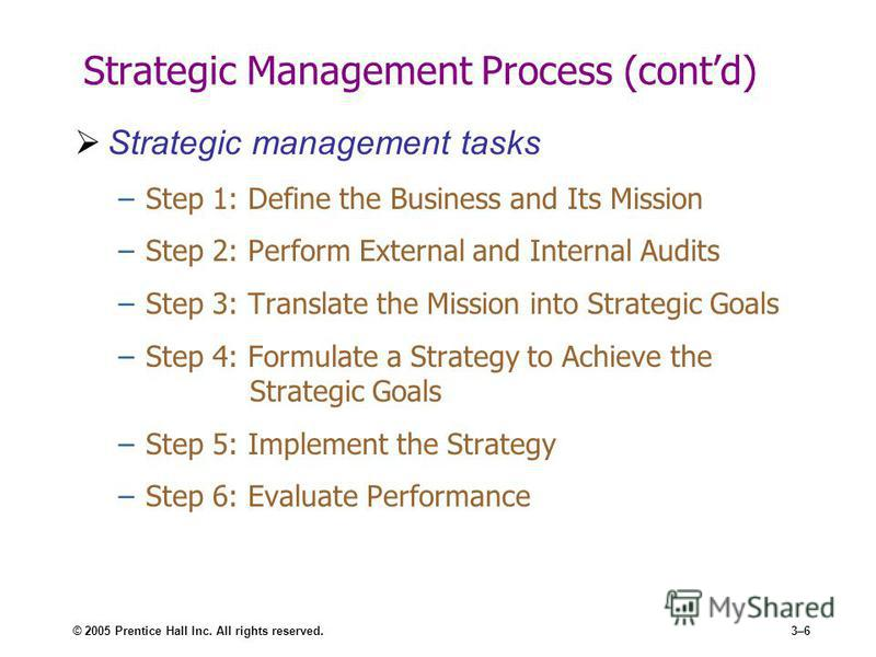 © 2005 Prentice Hall Inc. All rights reserved.3–6 Strategic Management Process (contd) Strategic management tasks –Step 1: Define the Business and Its Mission –Step 2: Perform External and Internal Audits –Step 3: Translate the Mission into Strategic
