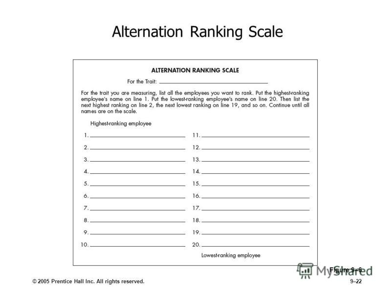 © 2005 Prentice Hall Inc. All rights reserved.9–22 Alternation Ranking Scale Figure 9–6