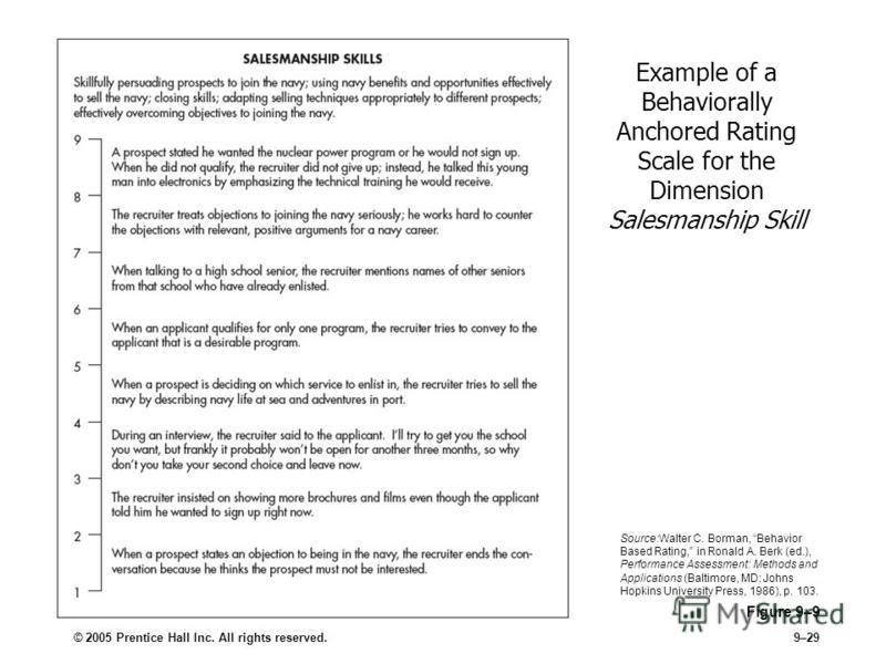 © 2005 Prentice Hall Inc. All rights reserved.9–29 Example of a Behaviorally Anchored Rating Scale for the Dimension Salesmanship Skill Figure 9–9 Source:Walter C. Borman, Behavior Based Rating, in Ronald A. Berk (ed.), Performance Assessment: Method