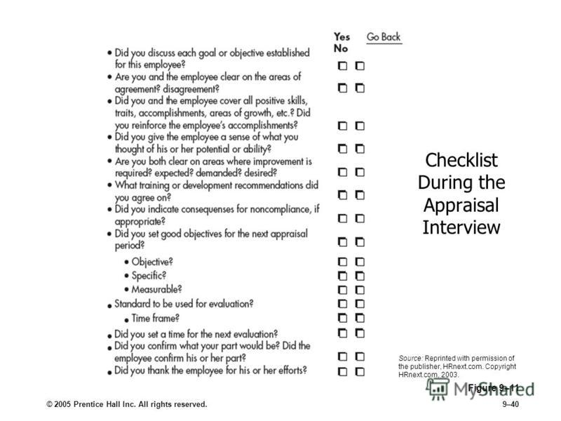 © 2005 Prentice Hall Inc. All rights reserved.9–40 Checklist During the Appraisal Interview Figure 9–11 Source: Reprinted with permission of the publisher, HRnext.com. Copyright HRnext.com, 2003.
