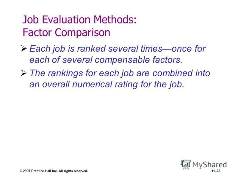 © 2005 Prentice Hall Inc. All rights reserved.11–28 Job Evaluation Methods: Factor Comparison Each job is ranked several timesonce for each of several compensable factors. The rankings for each job are combined into an overall numerical rating for th