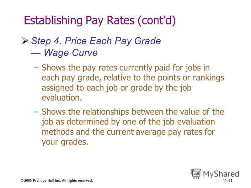 © 2005 Prentice Hall Inc. All rights reserved.11–31 Establishing Pay Rates (contd) Step 4. Price Each Pay Grade Wage Curve –Shows the pay rates currently paid for jobs in each pay grade, relative to the points or rankings assigned to each job or grad