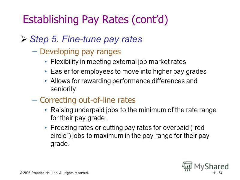 © 2005 Prentice Hall Inc. All rights reserved.11–33 Establishing Pay Rates (contd) Step 5. Fine-tune pay rates –Developing pay ranges Flexibility in meeting external job market rates Easier for employees to move into higher pay grades Allows for rewa