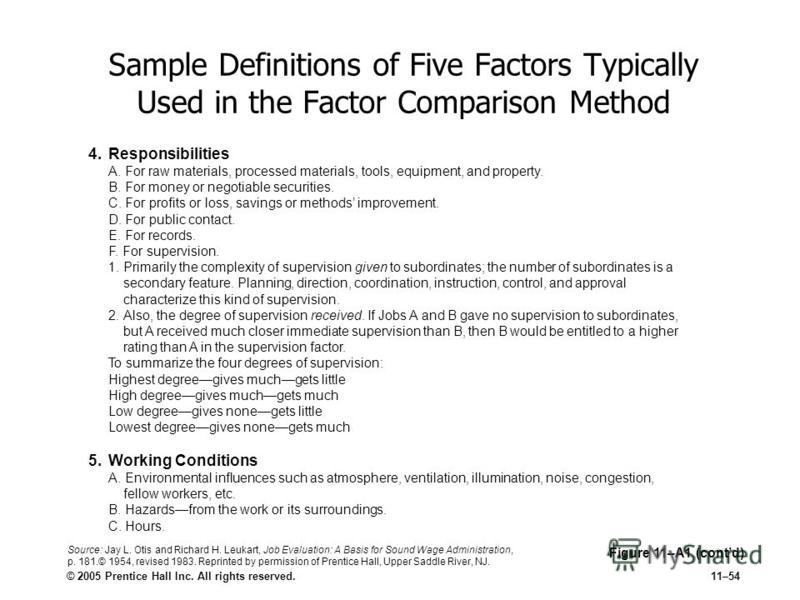 © 2005 Prentice Hall Inc. All rights reserved.11–54 Sample Definitions of Five Factors Typically Used in the Factor Comparison Method Figure 11–A1 (contd) Source: Jay L. Otis and Richard H. Leukart, Job Evaluation: A Basis for Sound Wage Administrati