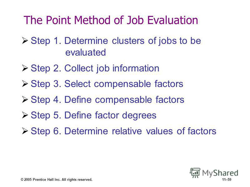 © 2005 Prentice Hall Inc. All rights reserved.11–59 The Point Method of Job Evaluation Step 1. Determine clusters of jobs to be evaluated Step 2. Collect job information Step 3. Select compensable factors Step 4. Define compensable factors Step 5. De