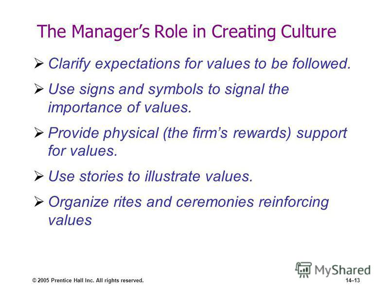 © 2005 Prentice Hall Inc. All rights reserved.14–13 The Managers Role in Creating Culture Clarify expectations for values to be followed. Use signs and symbols to signal the importance of values. Provide physical (the firms rewards) support for value