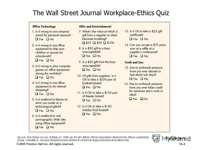 © 2005 Prentice Hall Inc. All rights reserved.14–4 The Wall Street Journal Workplace-Ethics Quiz Figure 14–1 Source: Wall Street Journal, October 21, 1999, pp. B1–B4; Ethics Officer Association, Belmont, MA; Ethics Leadership Group, Wilmette, IL; sur