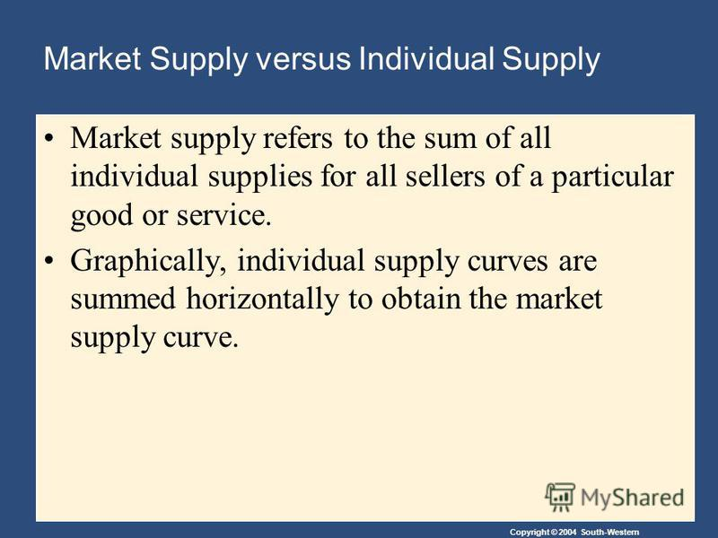 Copyright © 2004 South-Western Market Supply versus Individual Supply Market supply refers to the sum of all individual supplies for all sellers of a particular good or service. Graphically, individual supply curves are summed horizontally to obtain