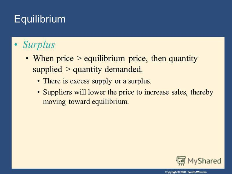 Copyright © 2004 South-Western Equilibrium Surplus When price > equilibrium price, then quantity supplied > quantity demanded. There is excess supply or a surplus. Suppliers will lower the price to increase sales, thereby moving toward equilibrium.