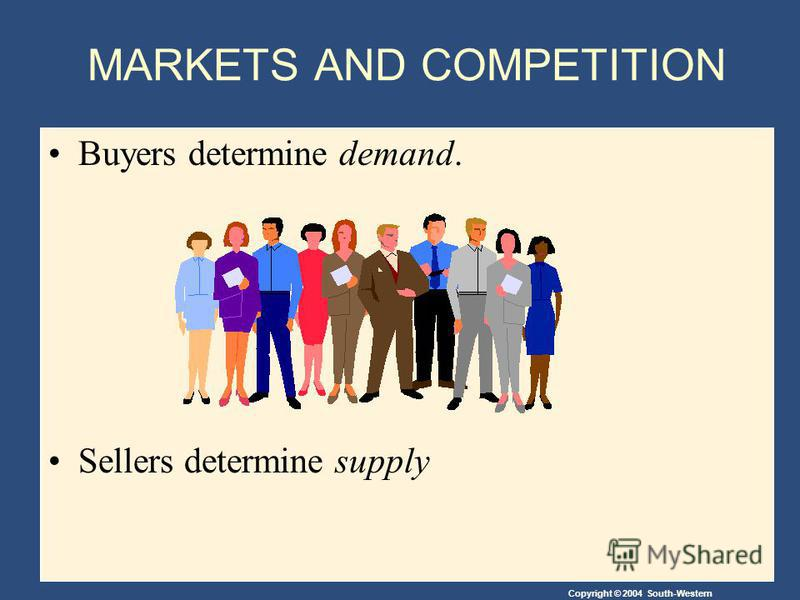 Copyright © 2004 South-Western MARKETS AND COMPETITION Buyers determine demand. Sellers determine supply