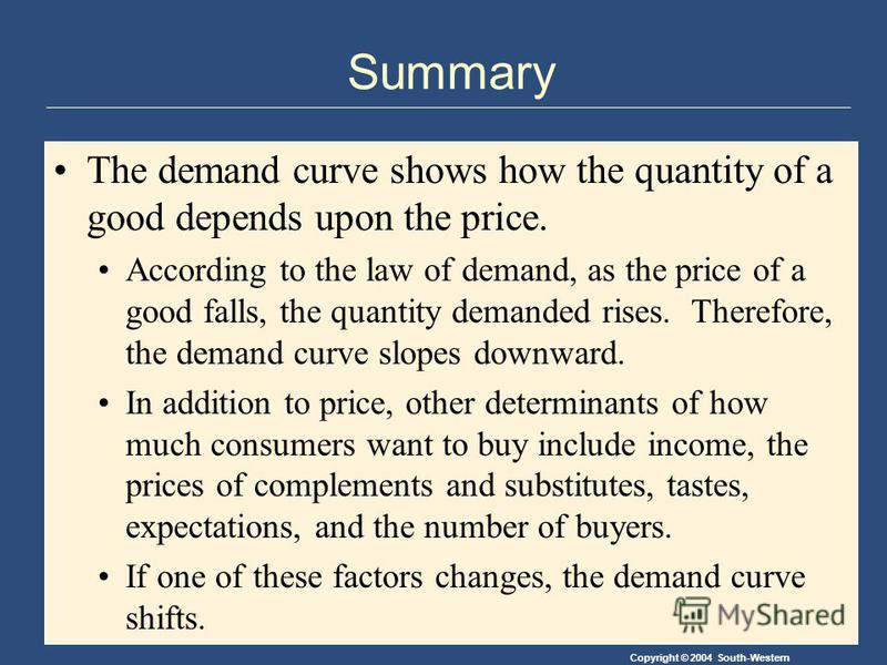 Copyright © 2004 South-Western Summary The demand curve shows how the quantity of a good depends upon the price. According to the law of demand, as the price of a good falls, the quantity demanded rises. Therefore, the demand curve slopes downward. I