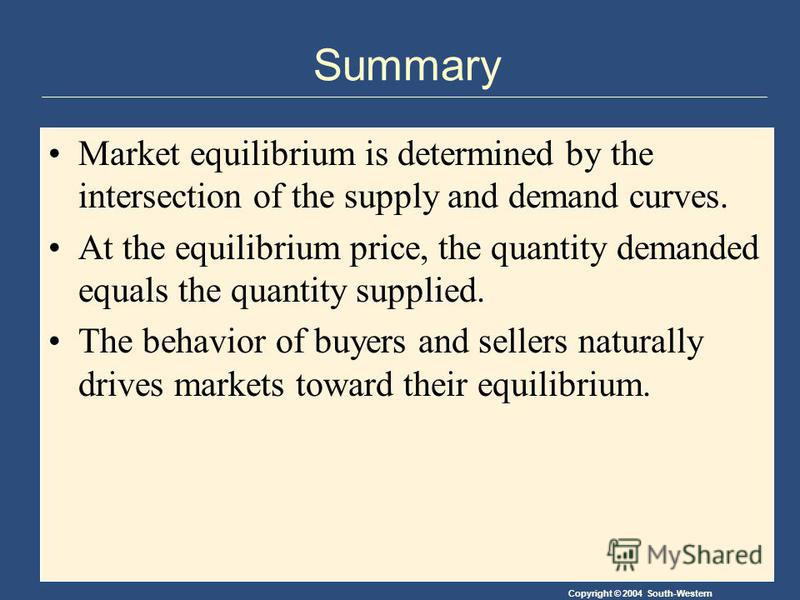 Copyright © 2004 South-Western Summary Market equilibrium is determined by the intersection of the supply and demand curves. At the equilibrium price, the quantity demanded equals the quantity supplied. The behavior of buyers and sellers naturally dr