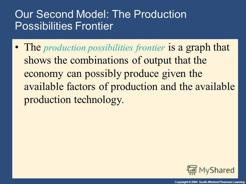 Copyright © 2004 South-Western/Thomson Learning Our Second Model: The Production Possibilities Frontier The production possibilities frontier is a graph that shows the combinations of output that the economy can possibly produce given the available f