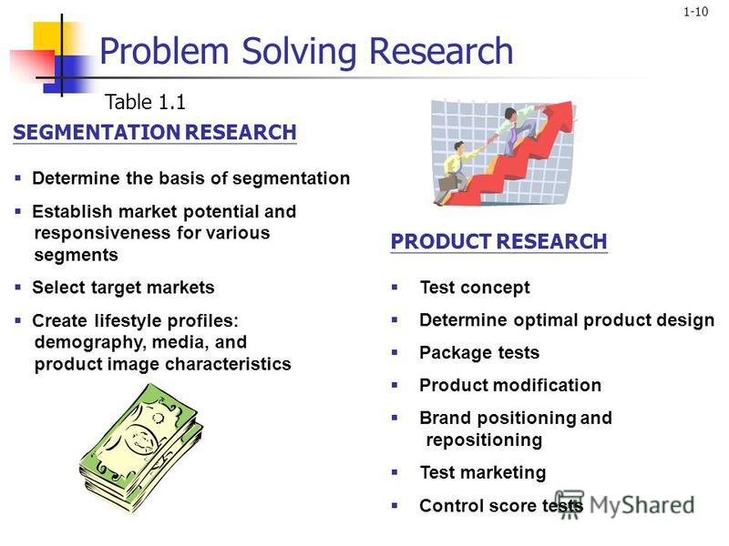 1-10 Problem Solving Research Determine the basis of segmentation Establish market potential and responsiveness for various segments Select target markets Create lifestyle profiles: demography, media, and product image characteristics SEGMENTATION RE