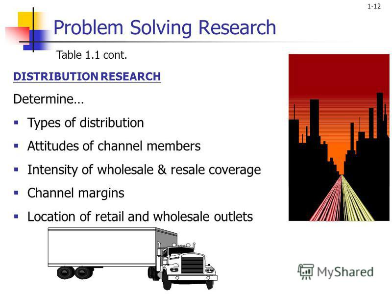1-12 Problem Solving Research Table 1.1 cont. DISTRIBUTION RESEARCH Determine… Types of distribution Attitudes of channel members Intensity of wholesale & resale coverage Channel margins Location of retail and wholesale outlets