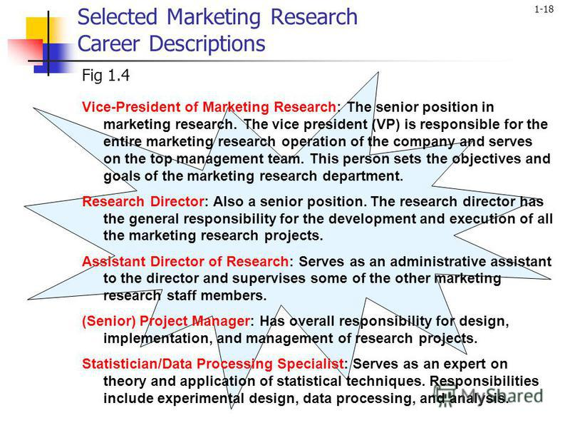 1-18 Selected Marketing Research Career Descriptions Vice-President of Marketing Research: The senior position in marketing research. The vice president (VP) is responsible for the entire marketing research operation of the company and serves on the