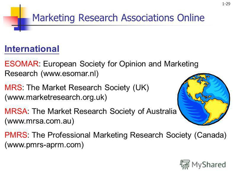 1-29 International ESOMAR: European Society for Opinion and Marketing Research (www.esomar.nl) MRS: The Market Research Society (UK) (www.marketresearch.org.uk) MRSA: The Market Research Society of Australia (www.mrsa.com.au) PMRS: The Professional M
