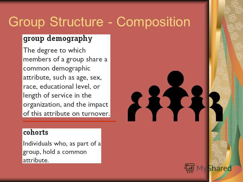 Group Structure - Composition