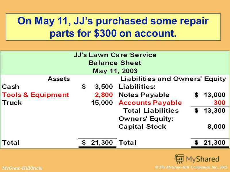 © The McGraw-Hill Companies, Inc., 2002 McGraw-Hill/Irwin On May 11, JJs purchased some repair parts for $300 on account.