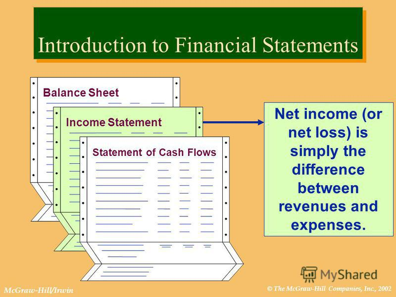 © The McGraw-Hill Companies, Inc., 2002 McGraw-Hill/Irwin Introduction to Financial Statements Net income (or net loss) is simply the difference between revenues and expenses. Income Statement Balance Sheet Statement of Cash Flows